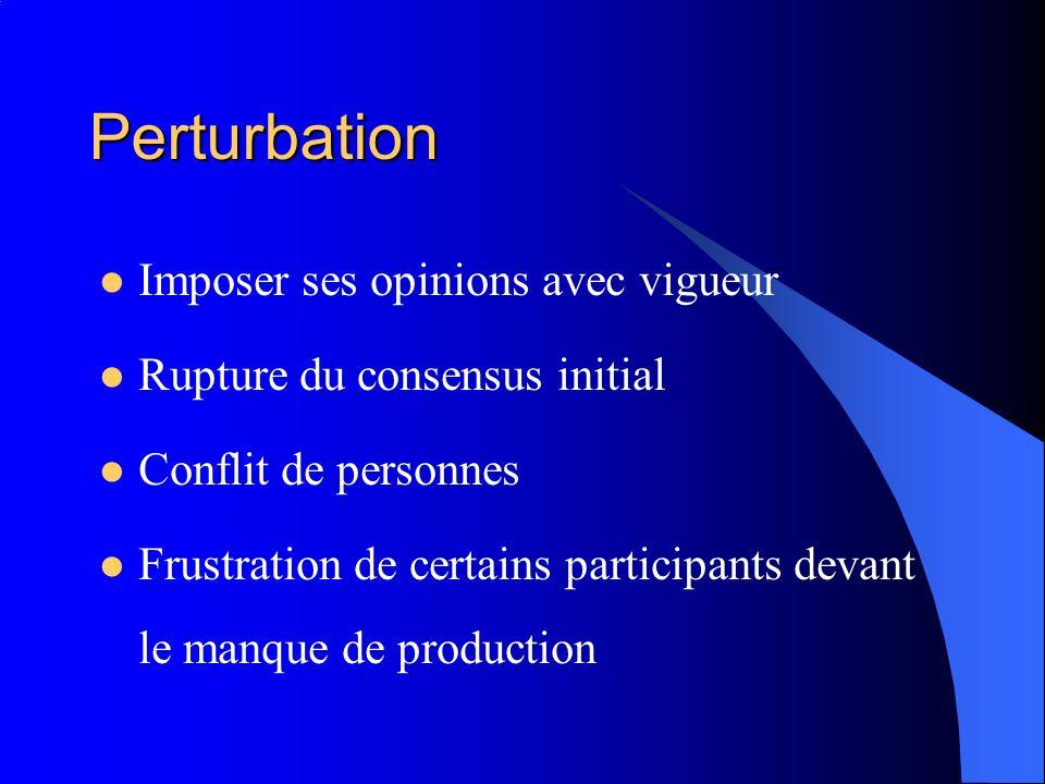 Perturbation Imposer ses opinions avec vigueur Rupture du consensus initial Conflit de personnes Frustration de certains participants devant le manque de production