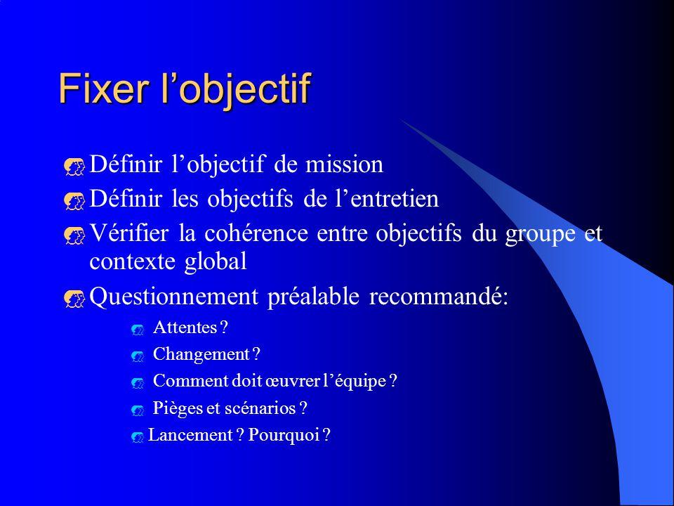 Fixer lobjectif Définir lobjectif de mission Définir les objectifs de lentretien Vérifier la cohérence entre objectifs du groupe et contexte global Questionnement préalable recommandé: Attentes .