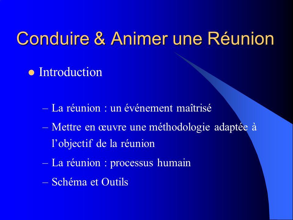 Introduction –La réunion : un événement maîtrisé –Mettre en œuvre une méthodologie adaptée à lobjectif de la réunion –La réunion : processus humain –S