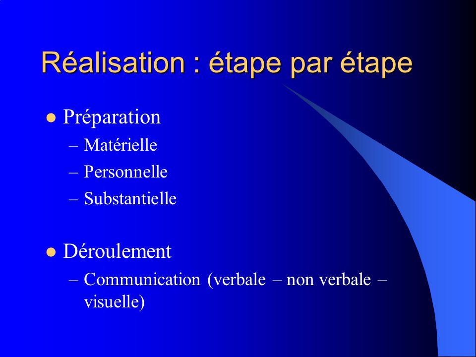 Réalisation : étape par étape Préparation –Matérielle –Personnelle –Substantielle Déroulement –Communication (verbale – non verbale – visuelle)