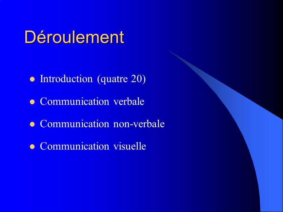 Déroulement Introduction (quatre 20) Communication verbale Communication non-verbale Communication visuelle