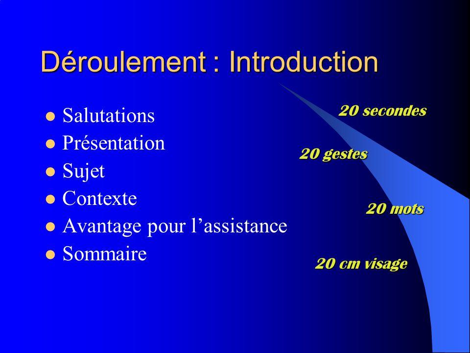 Déroulement : Introduction Salutations Présentation Sujet Contexte Avantage pour lassistance Sommaire 20 secondes 20 cm visage 20 mots 20 gestes