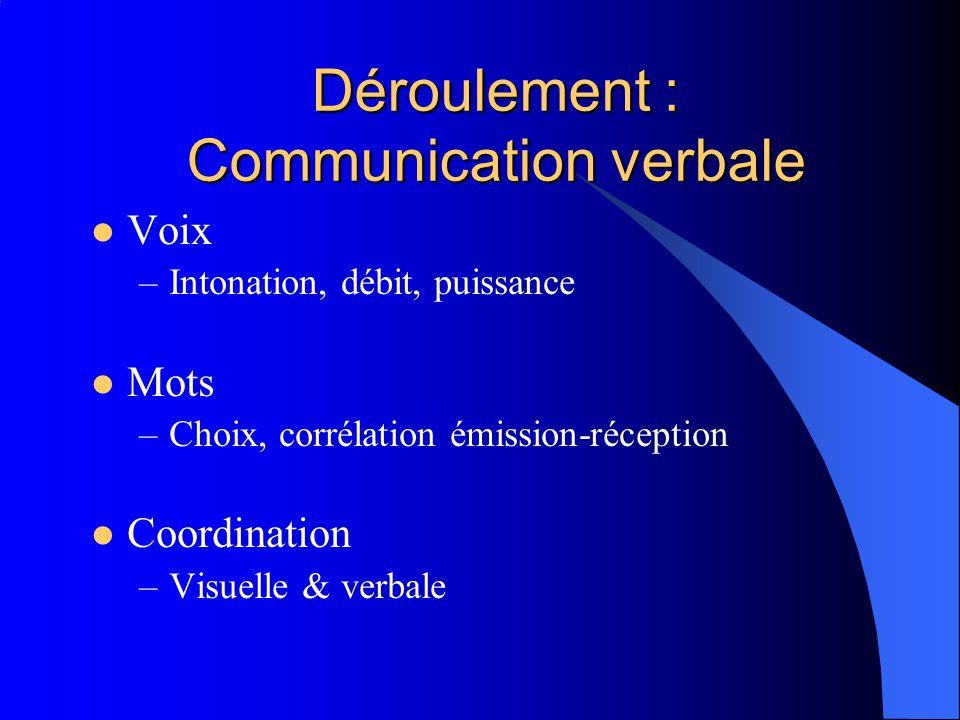 Déroulement : Communication verbale Voix –Intonation, débit, puissance Mots –Choix, corrélation émission-réception Coordination –Visuelle & verbale