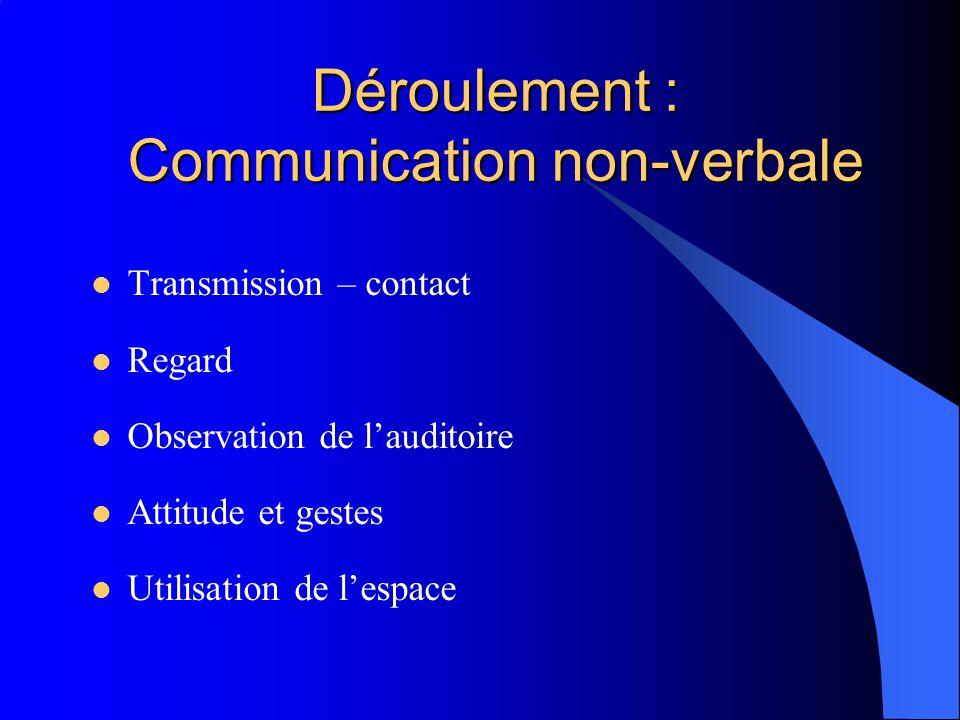 Déroulement : Communication non-verbale Transmission – contact Regard Observation de lauditoire Attitude et gestes Utilisation de lespace
