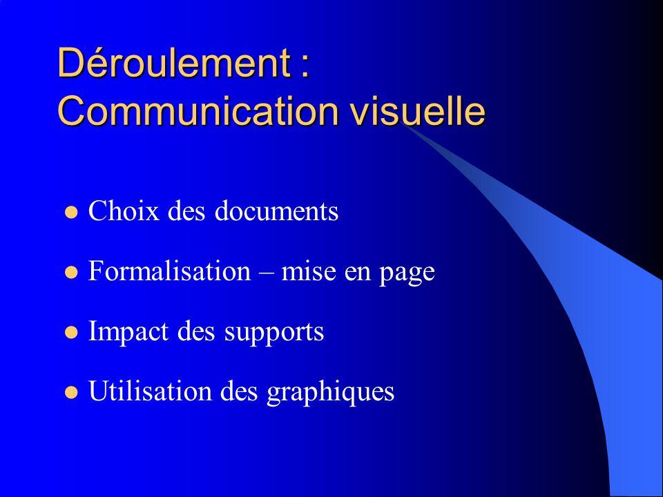 Déroulement : Communication visuelle Choix des documents Formalisation – mise en page Impact des supports Utilisation des graphiques
