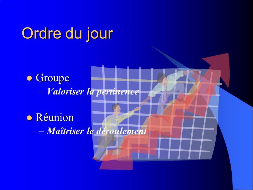Groupe & Expérience Introuvable .–Mise en place du groupe spontanée … (Trop) Fréquent .