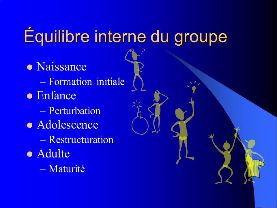 Concepts A.T. P.N.L. Communication verbale Communication non verbale Communication visuelle