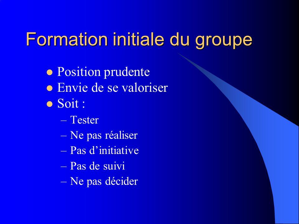 Formation initiale du groupe Position prudente Envie de se valoriser Soit : –Tester –Ne pas réaliser –Pas dinitiative –Pas de suivi –Ne pas décider