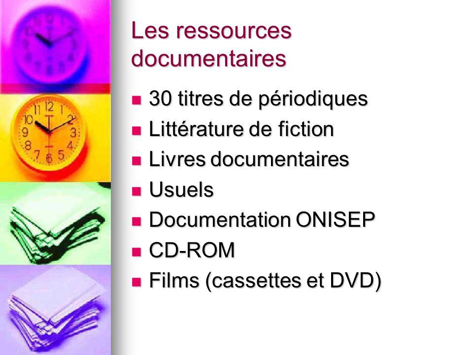 Les ressources documentaires 30 titres de périodiques 30 titres de périodiques Littérature de fiction Littérature de fiction Livres documentaires Livr
