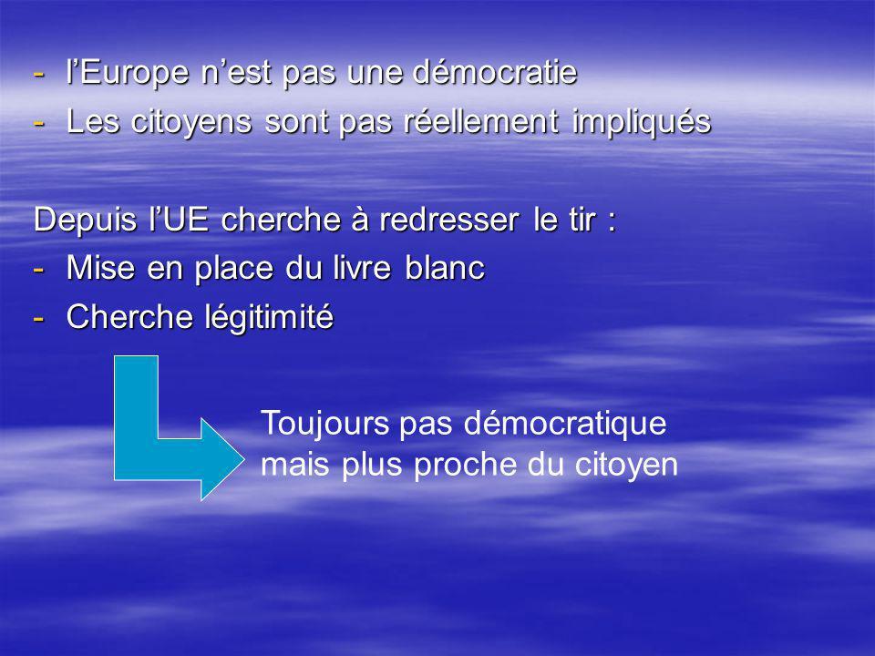 -lEurope nest pas une démocratie -Les citoyens sont pas réellement impliqués Depuis lUE cherche à redresser le tir : -Mise en place du livre blanc -Ch