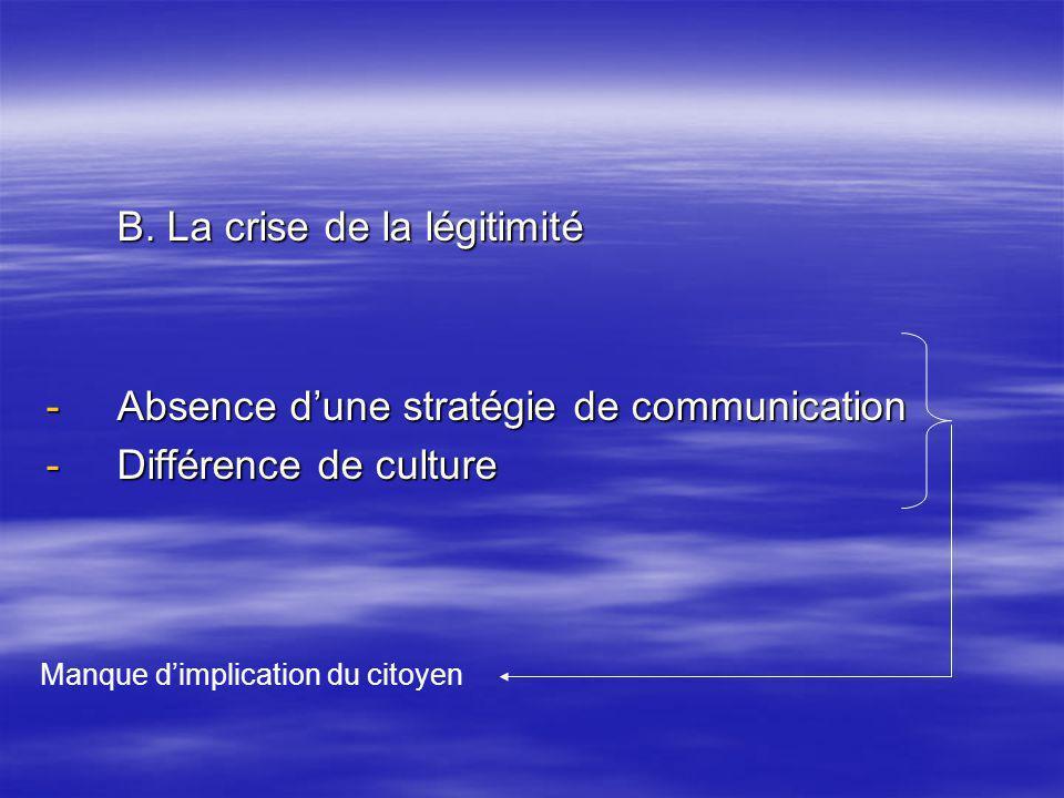 B. La crise de la légitimité -Absence dune stratégie de communication -Différence de culture Manque dimplication du citoyen