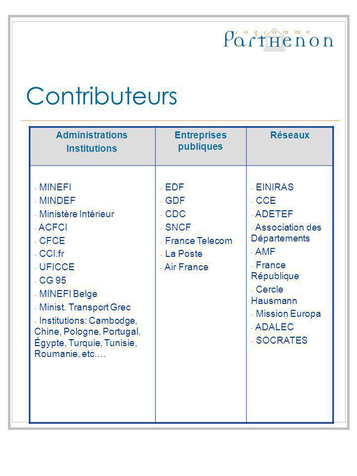 Contributeurs Administrations Institutions Entreprises publiques Réseaux - MINEFI - MINDEF - Ministère Intérieur - ACFCI - CFCE - CCI.fr - UFICCE - CG