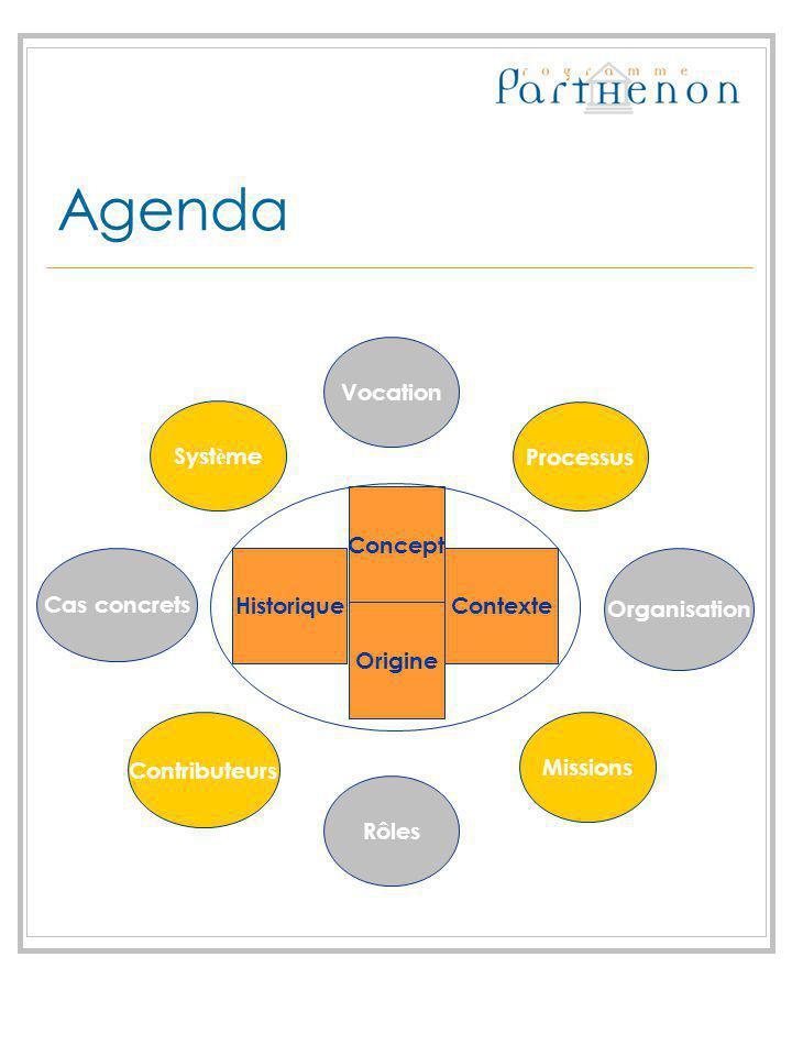 Agenda Concept Origine HistoriqueContexte Contributeurs Missions Syst è me Organisation Cas concrets Rôles Vocation Processus