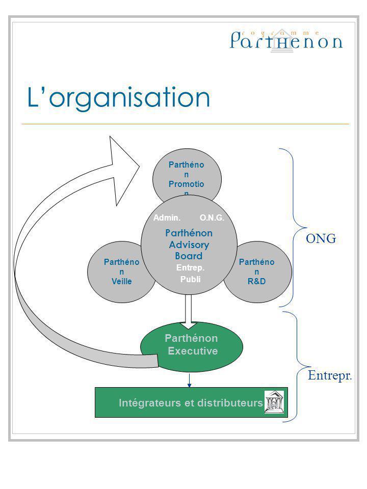 Lorganisation Parthénon Executive Intégrateurs et distributeurs ONG Entrepr. Parthéno n R&D Parthéno n Veille Parthéno n Promotio n Parthénon Advisory