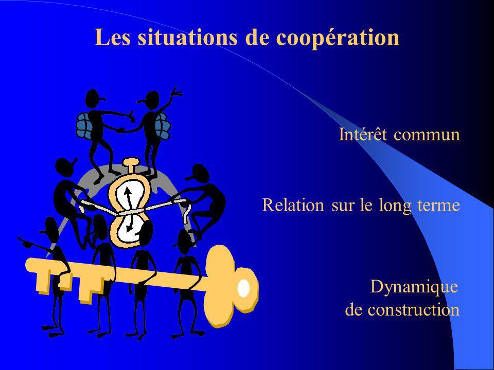 Les négociations de types coopératives Partenariat, entente et confiance entre les participants... Relations gagnant-gagnant