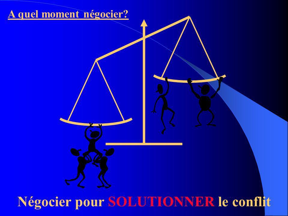 NEGOCIATION Négocier pour PREVENIR le conflit A quel moment négocier?