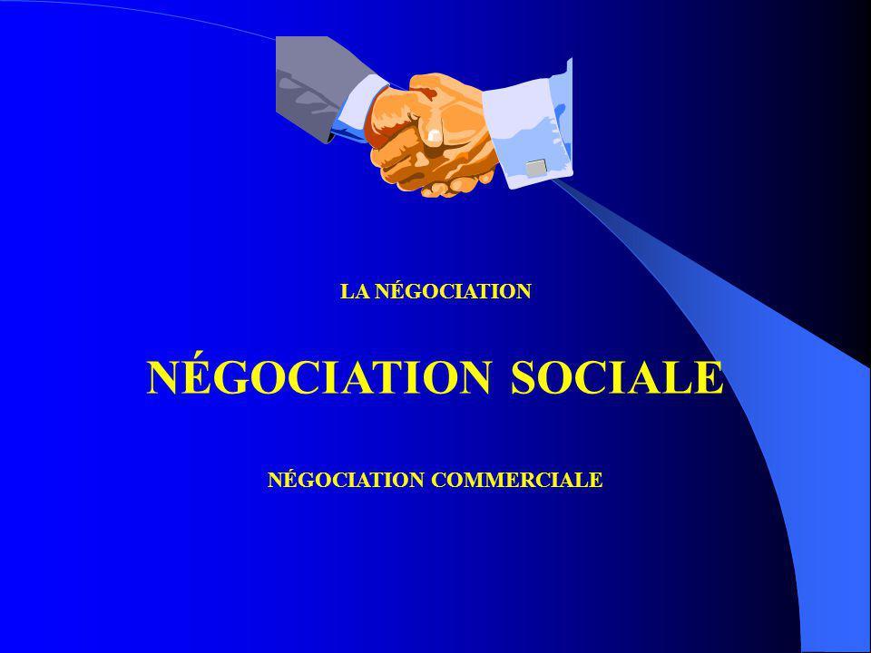 Pendant la négociation… Règles du jeu - Calendrier Présenter plusieurs propositions Argumenter, reformuler, peser, analyser,… accepter! Rédiger compte