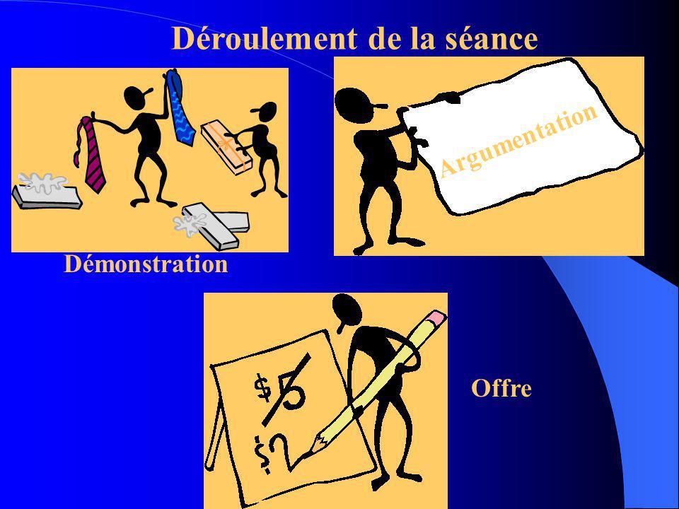Accueil, contact Ecoute Reformulation Observation Dialogue Communication non verbale Attitude du parfait vendeur