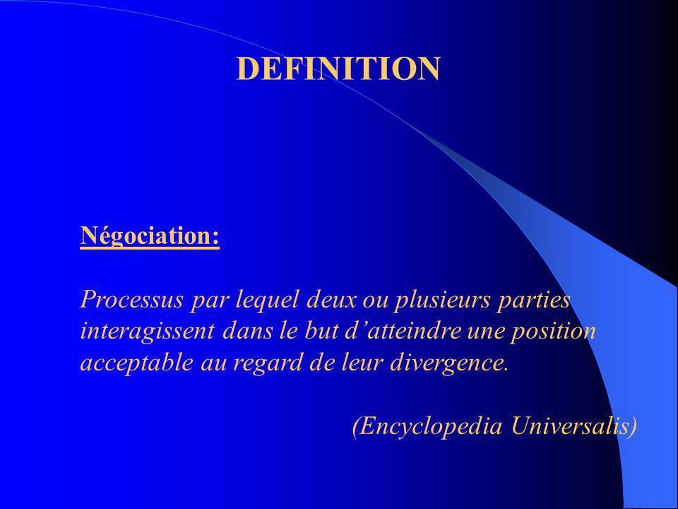 INTRODUCTION Divergence Pas de solutions Nécessité de négocier