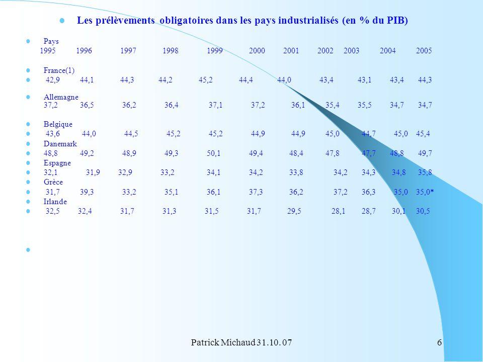 Patrick Michaud 31.10. 076 Les prélèvements obligatoires dans les pays industrialisés (en % du PIB) Pays 1995 1996 1997 1998 1999 2000 2001 2002 2003