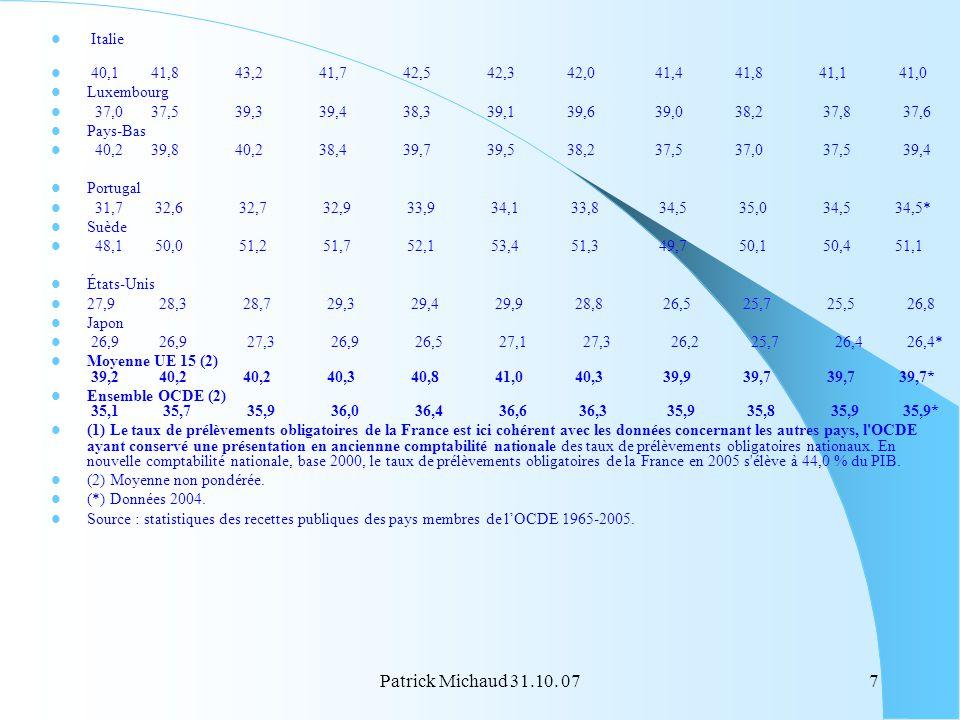 Patrick Michaud 31.10. 077 Italie 40,1 41,8 43,2 41,7 42,5 42,3 42,0 41,4 41,8 41,1 41,0 Luxembourg 37,0 37,5 39,3 39,4 38,3 39,1 39,6 39,0 38,2 37,8