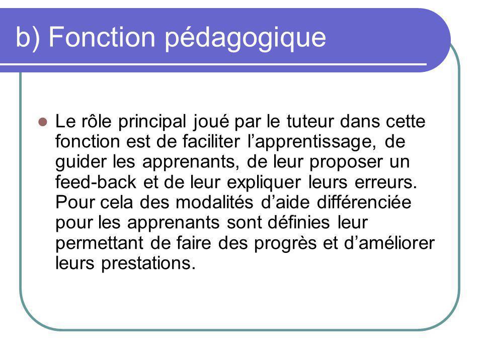 Fonction pédagogique (suite) Il sagit également de documenter et diriger les apprenants vers les meilleures références.