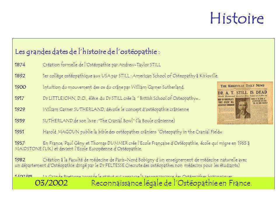 Les grandes dates de lhistoire de lostéopathie : 1874Création formelle de l'Ostéopathie par Andrew-Taylor STILL 1892 1er collège ostéopathique aux USA