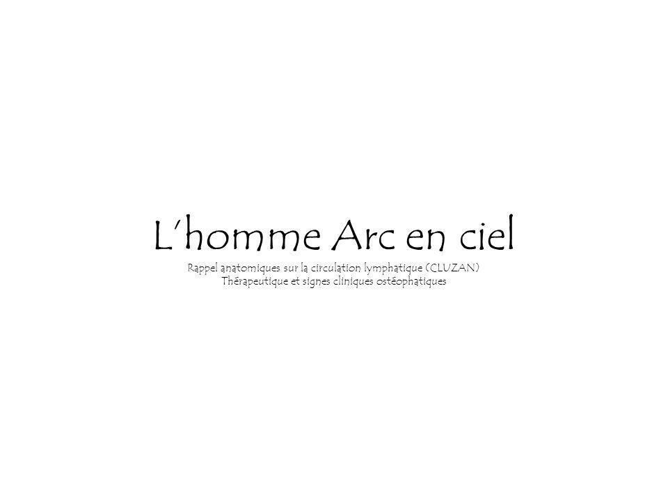 Lhomme Arc en ciel Rappel anatomiques sur la circulation lymphatique (CLUZAN) Thérapeutique et signes cliniques ostéophatiques