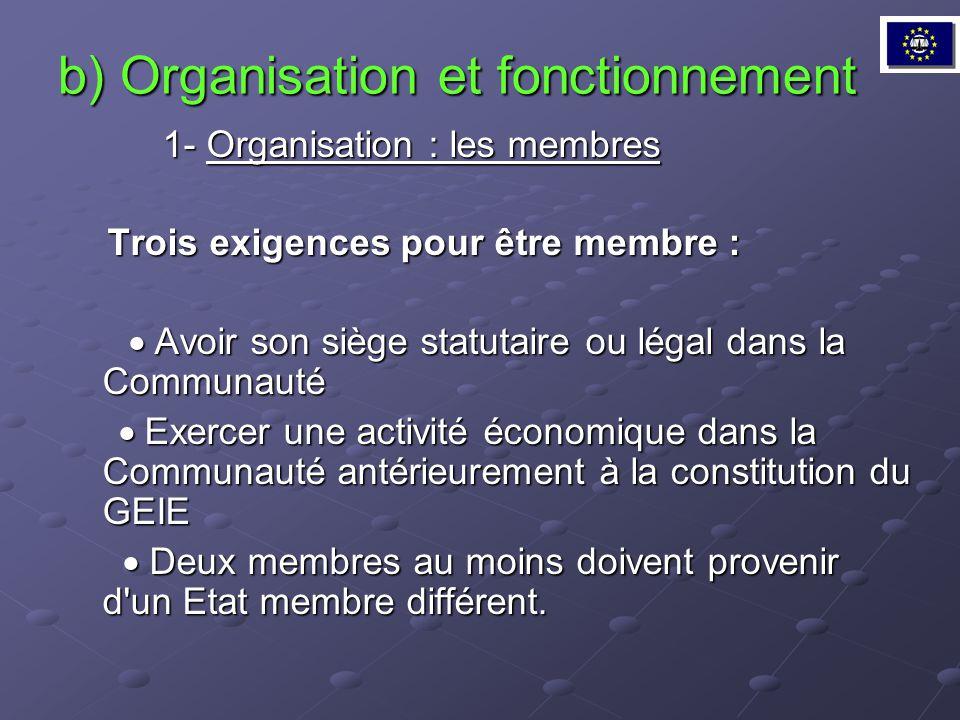 b) Organisation et fonctionnement 1- Organisation : les membres Trois exigences pour être membre : Trois exigences pour être membre : Avoir son siège