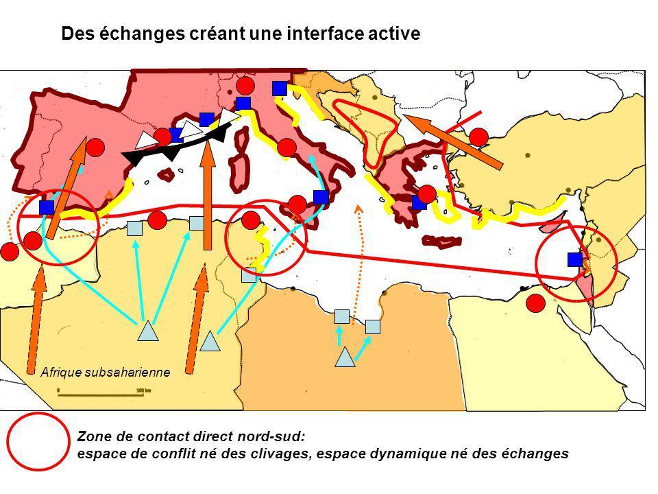 Des échanges créant une interface active Afrique subsaharienne Zone de contact direct nord-sud: espace de conflit né des clivages, espace dynamique né