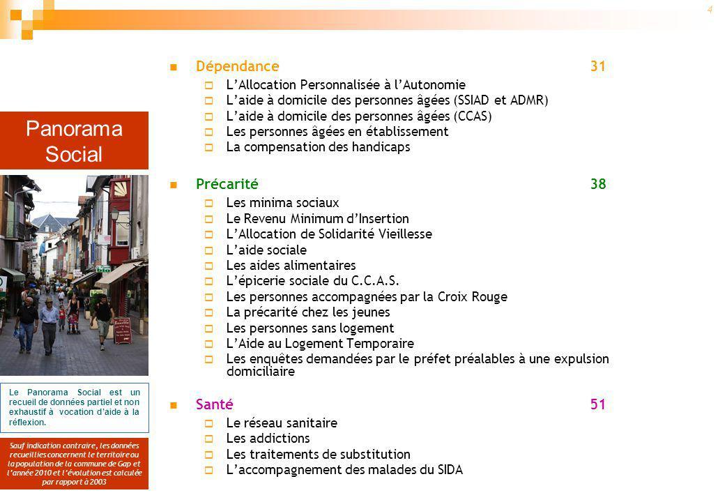 Panorama Social Sauf indication contraire, les données recueillies concernent le territoire ou la population de la commune de Gap et lannée 2010 et lévolution est calculée par rapport à 2003 35 Le Panorama Social est un recueil de données partiel et non exhaustif à vocation daide à la réflexion.