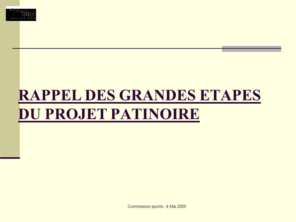 Commission sports - 4 Mai 2009 RAPPEL DES GRANDES ETAPES DU PROJET PATINOIRE