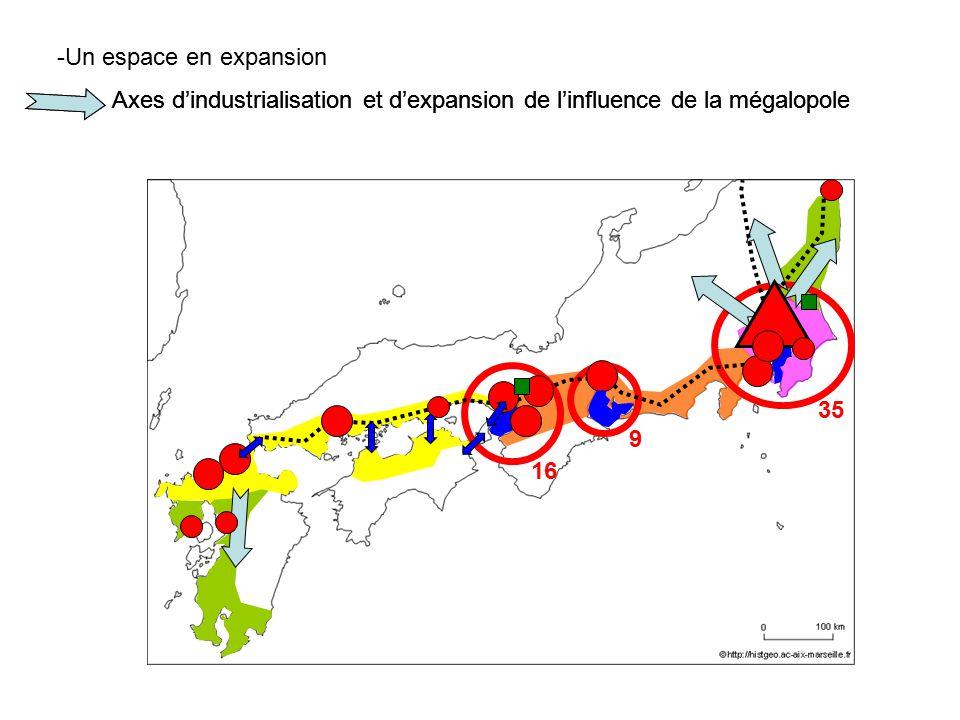 -Un espace en expansion Axes dindustrialisation et dexpansion de linfluence de la mégalopole 35 16 9 Axes dindustrialisation et dexpansion de linfluen