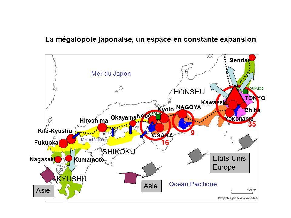 35 16 9 Etats-Unis Europe Asie La mégalopole japonaise, un espace en constante expansion HONSHU SHIKOKU KYUSHU Océan Pacifique Mer du Japon TOKYO OSAK