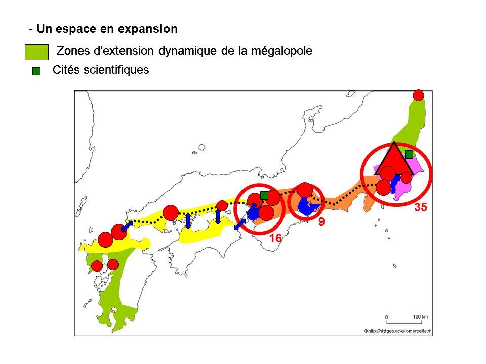 - Un espace en expansion Zones dextension dynamique de la mégalopole 35 16 9 Cités scientifiques Zones dextension dynamique de la mégalopole Cités sci