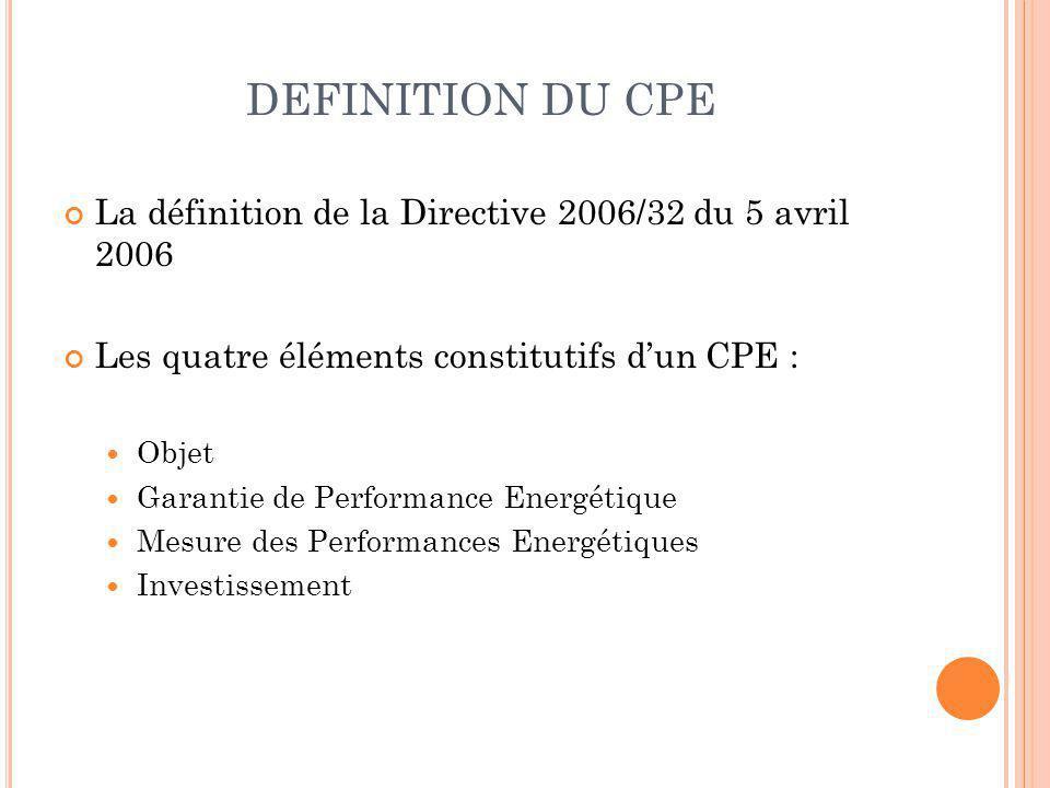 DEFINITION DU CPE La définition de la Directive 2006/32 du 5 avril 2006 Les quatre éléments constitutifs dun CPE : Objet Garantie de Performance Energ