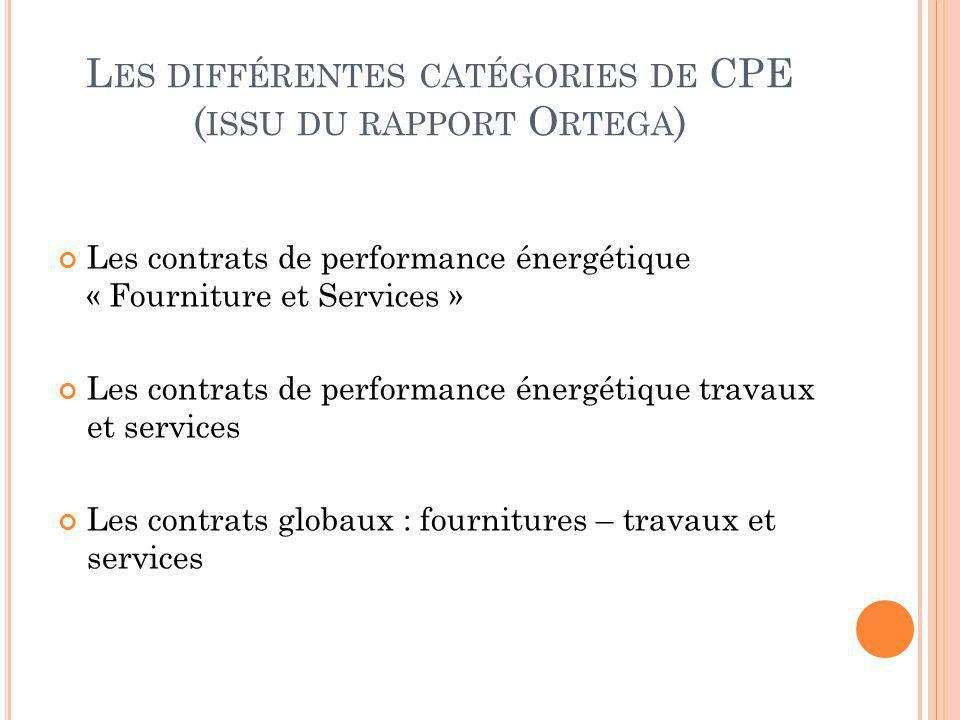 L ES DIFFÉRENTES CATÉGORIES DE CPE ( ISSU DU RAPPORT O RTEGA ) Les contrats de performance énergétique « Fourniture et Services » Les contrats de perf