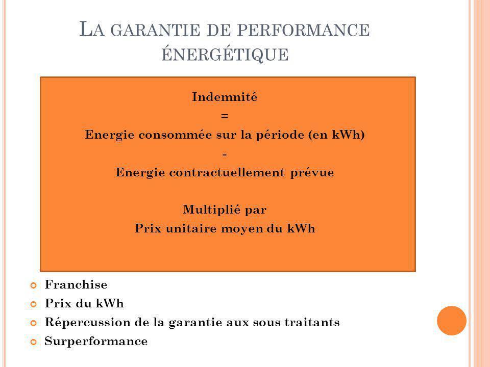 L A GARANTIE DE PERFORMANCE ÉNERGÉTIQUE Indemnité = Energie consommée sur la période (en kWh) - Energie contractuellement prévue Multiplié par Prix un