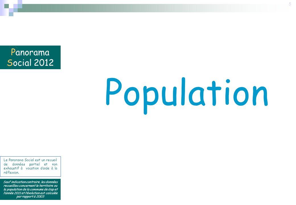 Panorama Social 2012 Sauf indication contraire, les données recueillies concernent le territoire ou la population de la commune de Gap et lannée 2011 et lévolution est calculée par rapport à 2003 5 Le Panorama Social est un recueil de données partiel et non exhaustif à vocation daide à la réflexion.