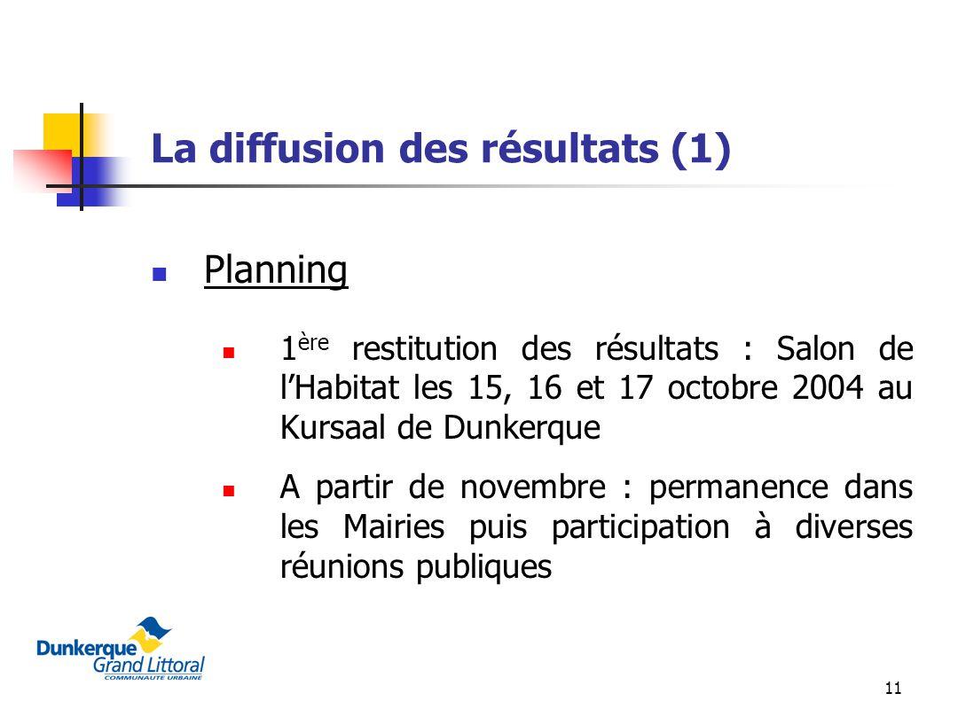 11 La diffusion des résultats (1) Planning 1 ère restitution des résultats : Salon de lHabitat les 15, 16 et 17 octobre 2004 au Kursaal de Dunkerque A