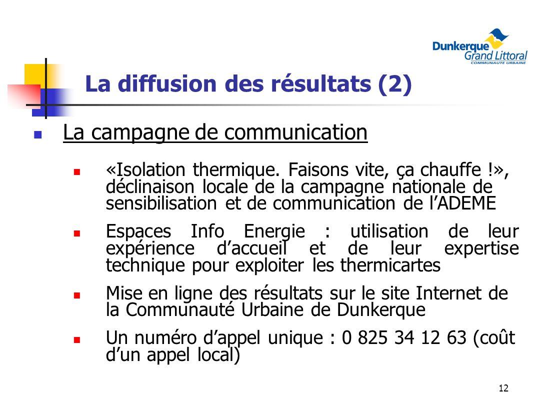 12 La diffusion des résultats (2) La campagne de communication «Isolation thermique. Faisons vite, ça chauffe !», déclinaison locale de la campagne na