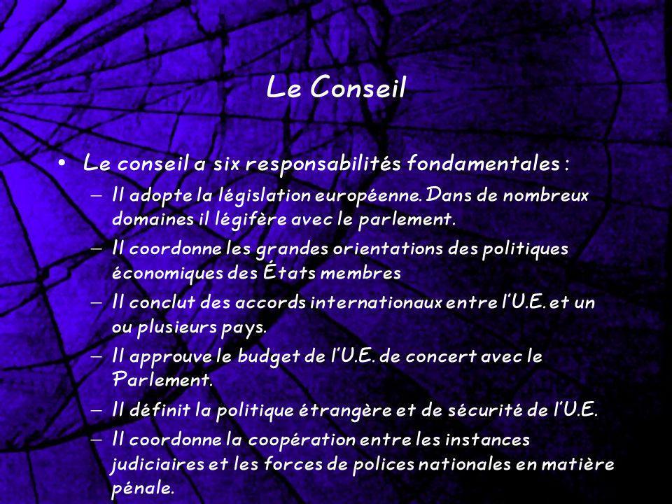 Le Conseil Le conseil a six responsabilités fondamentales : – Il adopte la législation européenne. Dans de nombreux domaines il légifère avec le parle