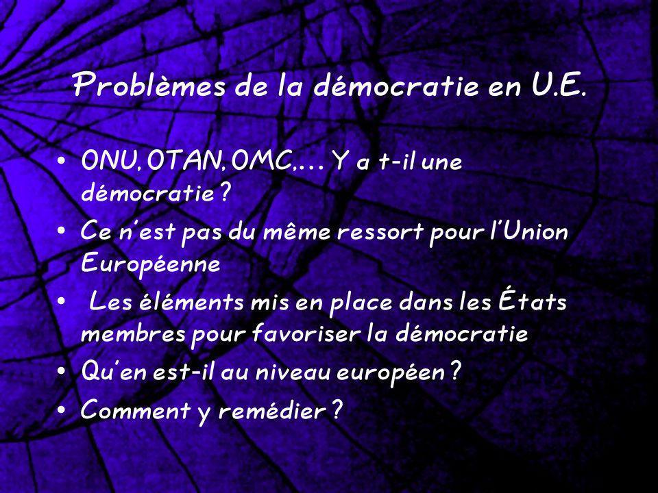 Problèmes de la démocratie en U.E. ONU, OTAN, OMC,… Y a t-il une démocratie ? Ce nest pas du même ressort pour lUnion Européenne Les éléments mis en p