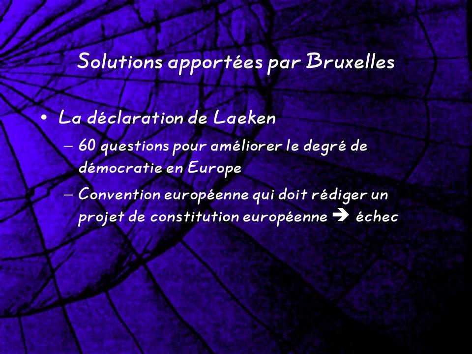 Solutions apportées par Bruxelles La déclaration de Laeken – 60 questions pour améliorer le degré de démocratie en Europe – Convention européenne qui doit rédiger un projet de constitution européenne échec