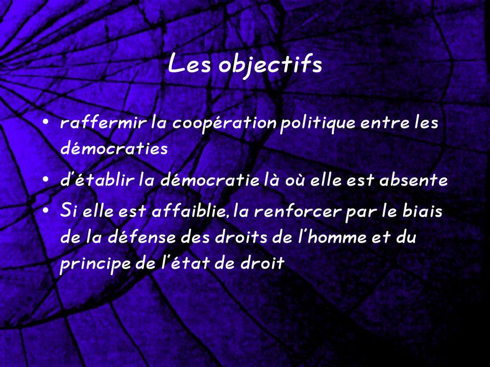 Les objectifs raffermir la coopération politique entre les démocraties détablir la démocratie là où elle est absente Si elle est affaiblie, la renforcer par le biais de la défense des droits de lhomme et du principe de létat de droit