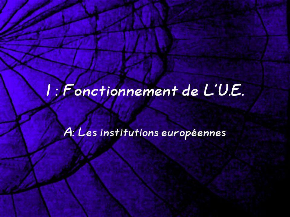 I : Fonctionnement de LU.E. A: Les institutions européennes