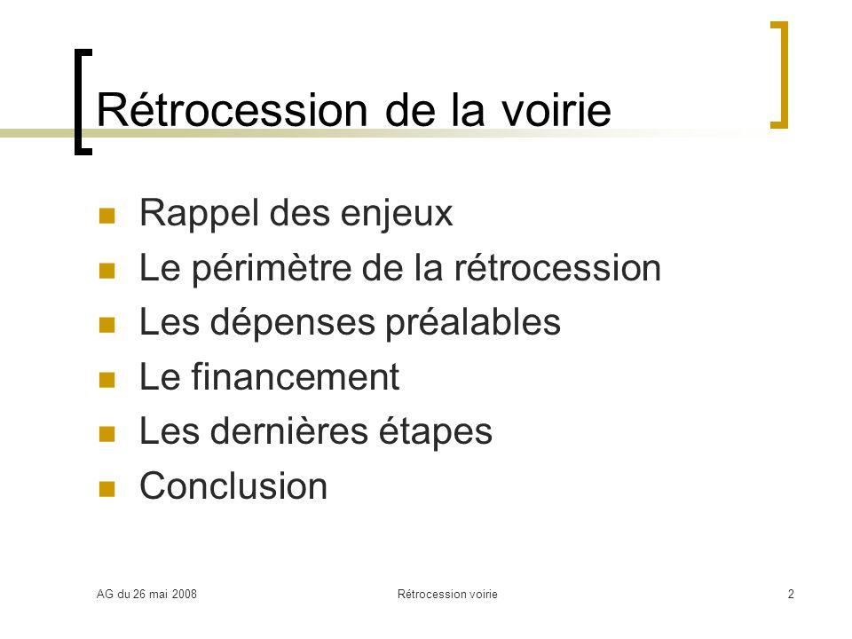 AG du 26 mai 2008Rétrocession voirie2 Rétrocession de la voirie Rappel des enjeux Le périmètre de la rétrocession Les dépenses préalables Le financement Les dernières étapes Conclusion