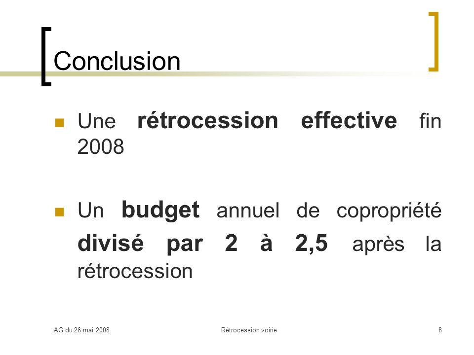 AG du 26 mai 2008Rétrocession voirie8 Conclusion Une rétrocession effective fin 2008 Un budget annuel de copropriété divisé par 2 à 2,5 après la rétrocession