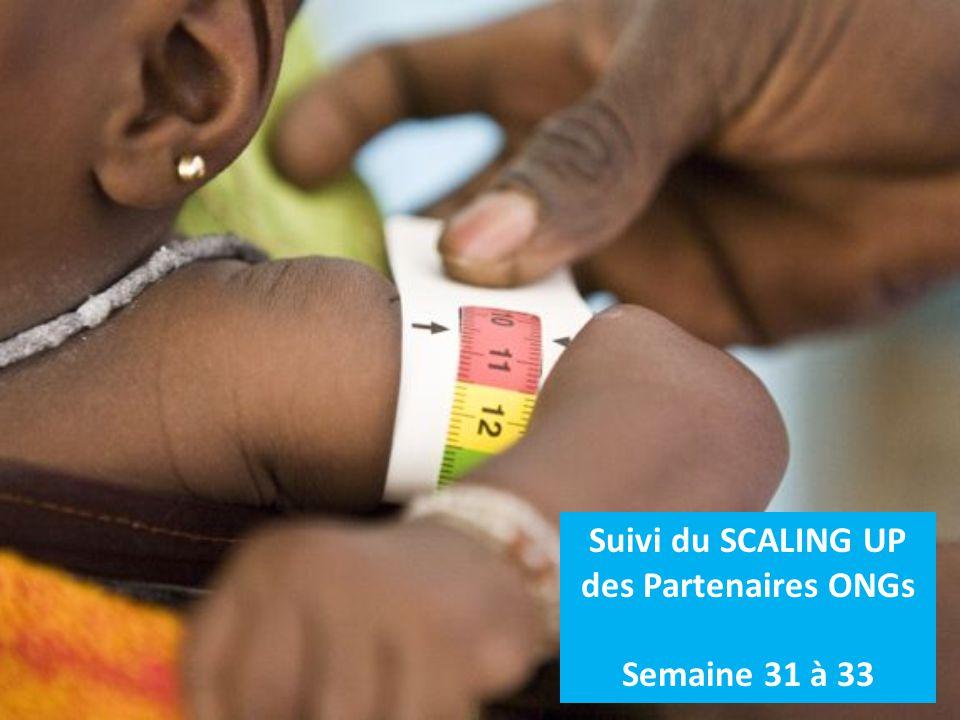 Suivi du SCALING UP des Partenaires ONGs Semaine 31 à 33