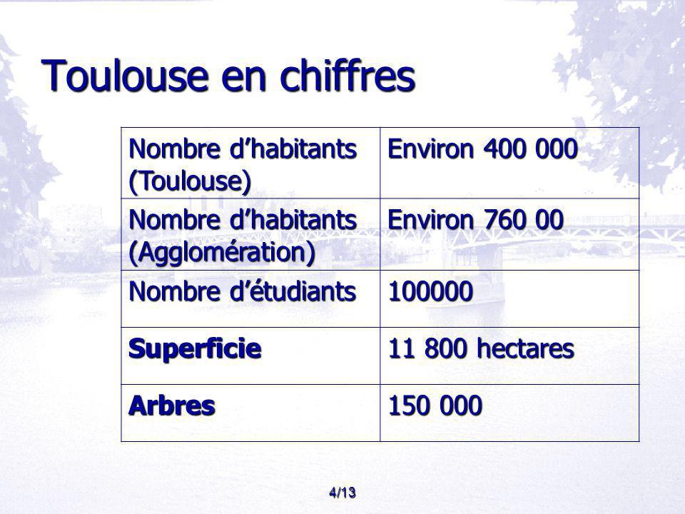 4/13 Toulouse en chiffres Nombre dhabitants (Toulouse) Environ 400 000 Nombre dhabitants (Agglomération) Environ 760 00 Nombre détudiants 100000 Superficie 11 800 hectares Arbres 150 000